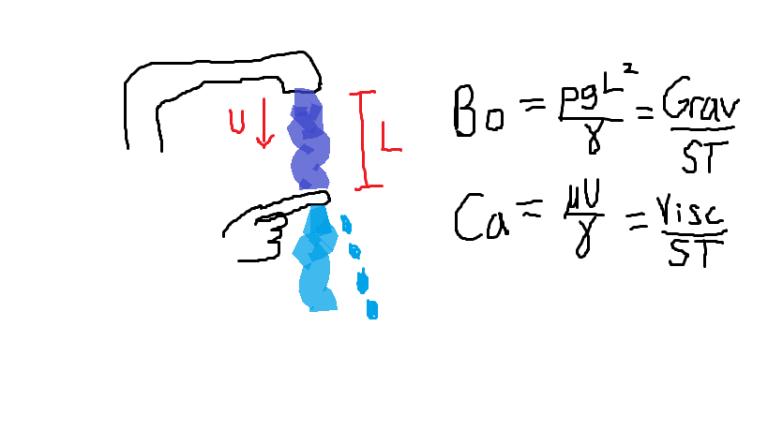 bond_capillary_numbers