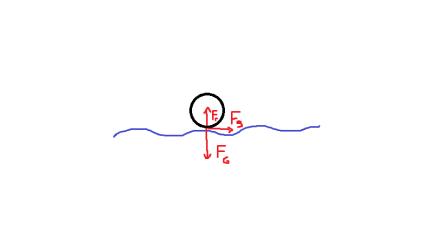 force_diagram