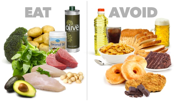 foodeatavoid