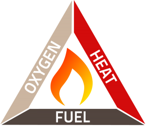 fire_triangle-300x258